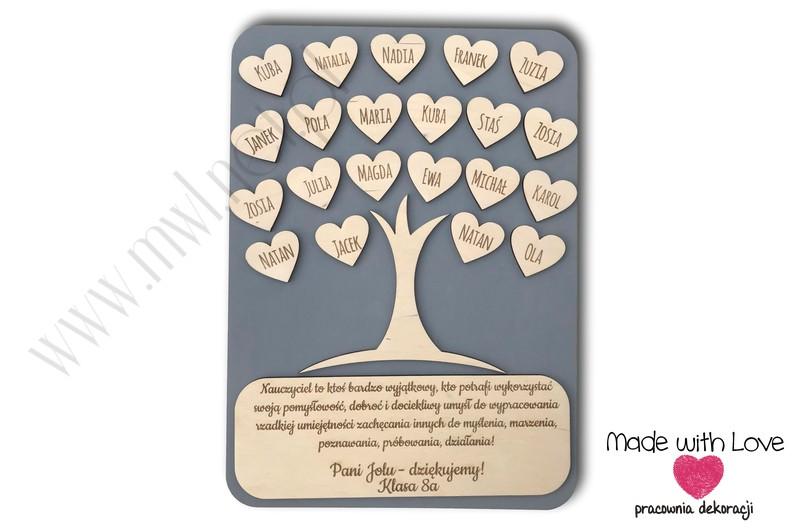 Tablica z życzeniami dla nauczyciela(drzewo)